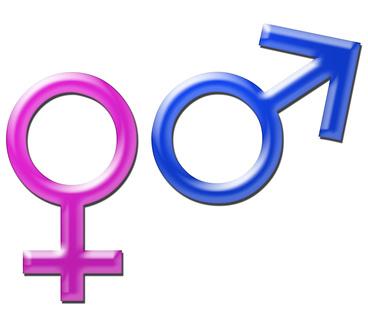 Zeichen Männlich Weiblich
